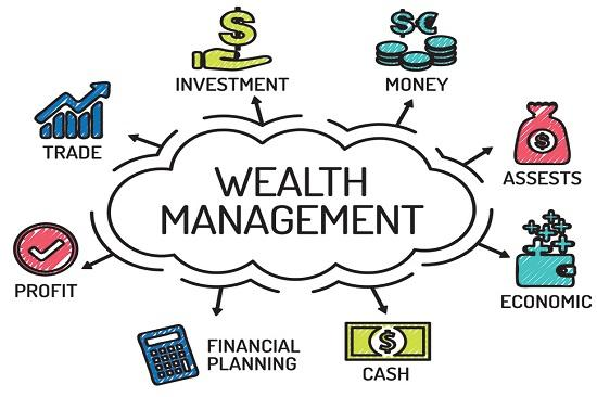 Wealth Management Industry Top Key Players – UBS, Bank