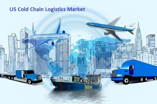 US Cold Chain Logistics Market Top Key Players - Yusen Logistics,