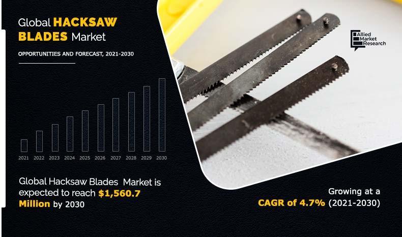 Hacksaw Blades Market