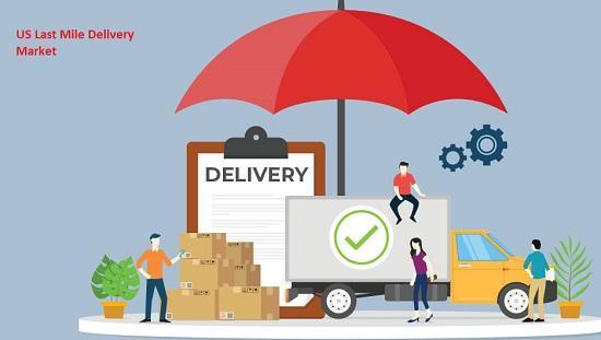 US Last Mile Delivery Market Top Key Players – Walmart, Amazon,