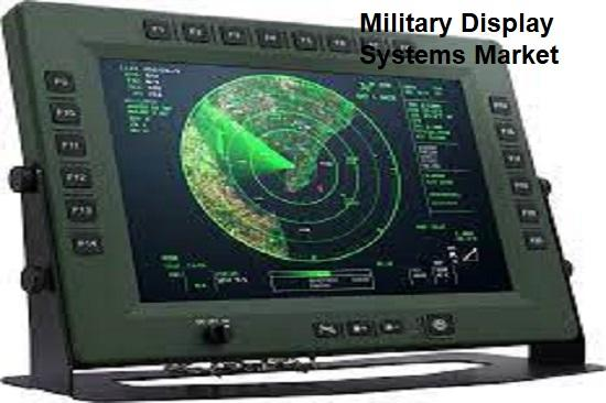 Military Display Systems Market Top Key Players - Raytheon