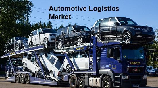 Automotive Logistics Market Top Key Players - BLG Logistics