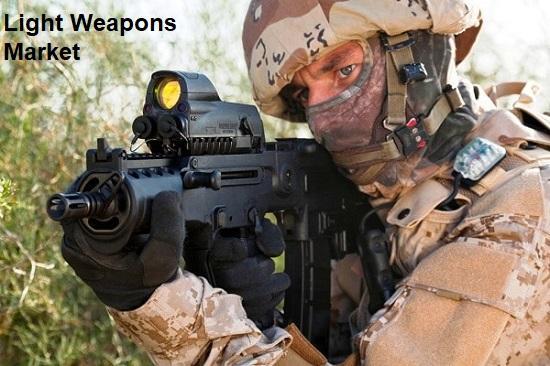 Light Weapons Market Top Key Players – SAAB, Lockheed Martin