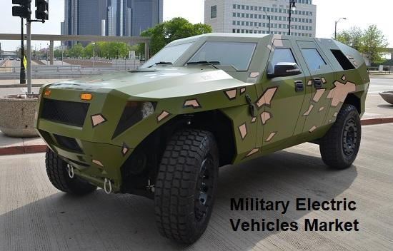 Military Electric Vehicles Market Top Key Players - Thales