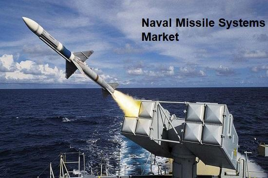 Naval Missile Systems Market Top Key Players - Thales Group,