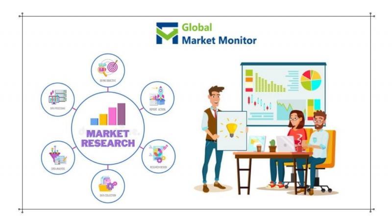Multienterprise Supply Chain Business Networks Market Trend