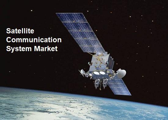 Satellite Communication System Market Top Key Players - SES