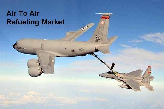 Air To Air Refueling Market Top Key Players - Thales Group, Boeing
