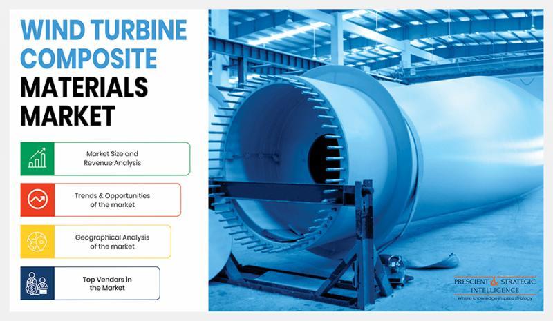 Wind Turbine Composite Materials Market Emerging Trend,