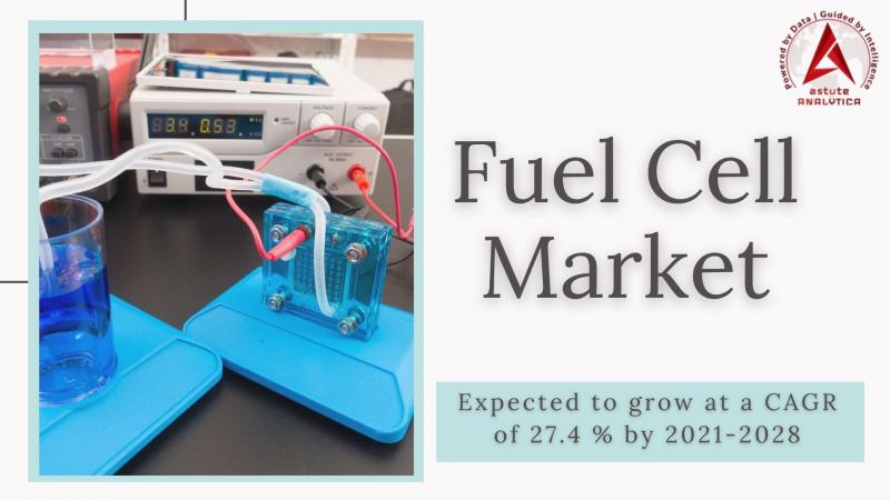 Fuel Cell Market Analysis and the Impact of COVID-19 | Key Vendor-