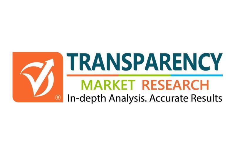 Veterinary Orthopedic Implant Market