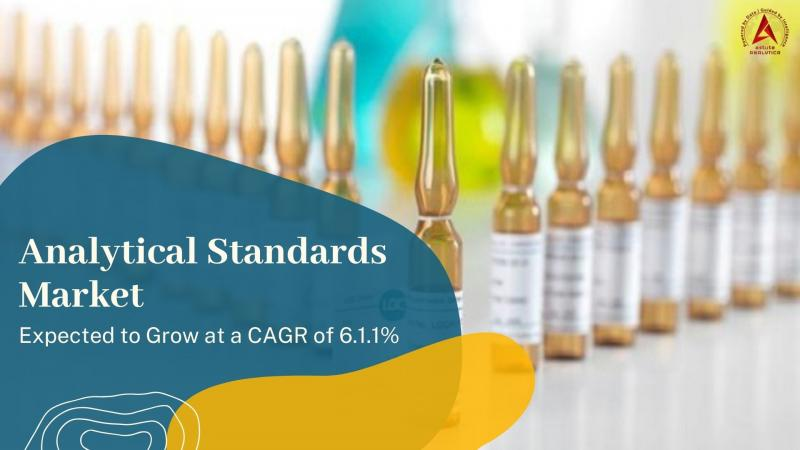 Analytical Standards Market Analysis and the Impact of COVID-19
