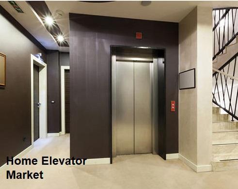 Home Elevator Market Top Key Players - Mitsubishi Electric,