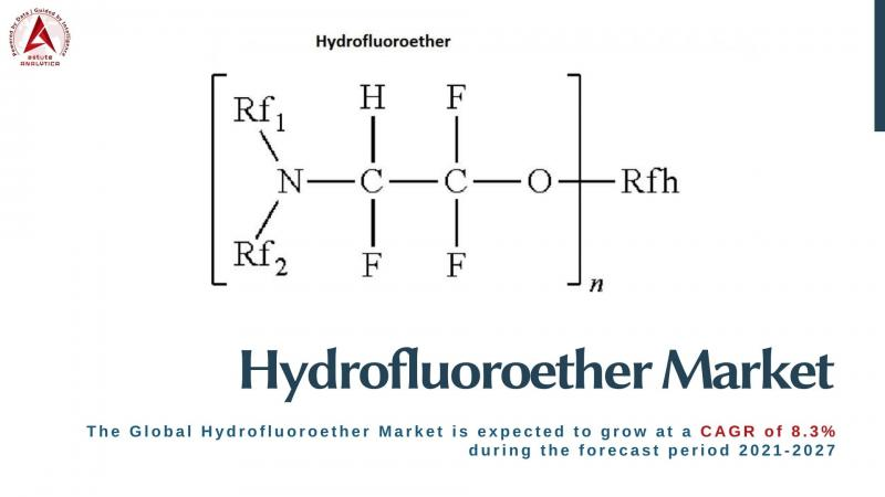 Hydrofluoroether Market Analysis and the Impact of COVID-19  