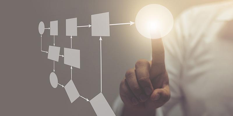 Outsource Investigative Resource Market 2021 Explosive