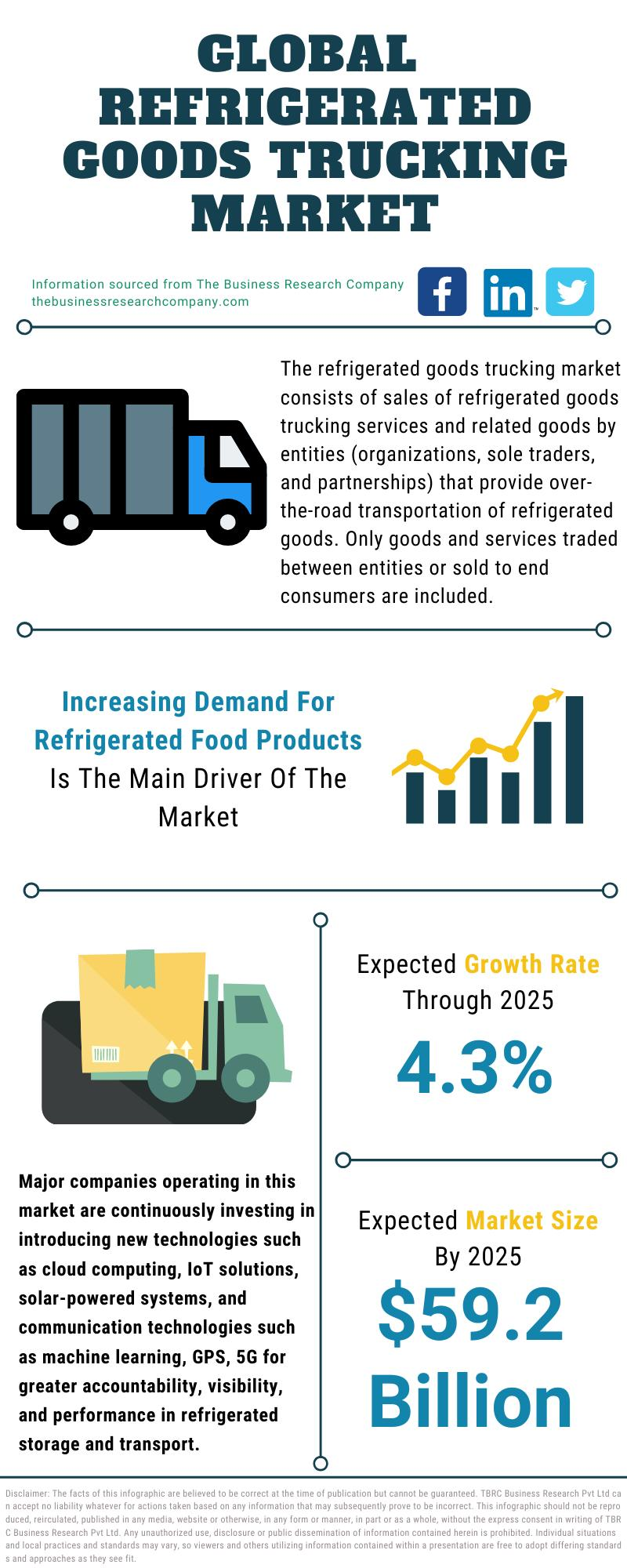 Refrigerated Goods Trucking Market