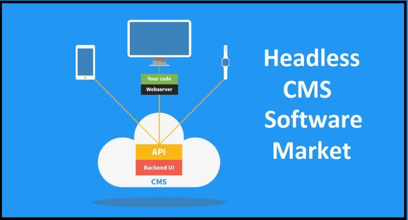Europe Headless CMS Software Market