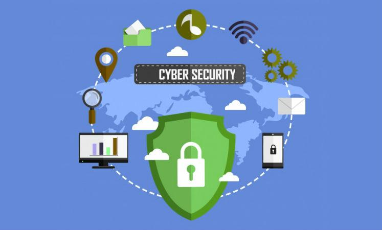 Anti-phishing Software Market Future Developments,