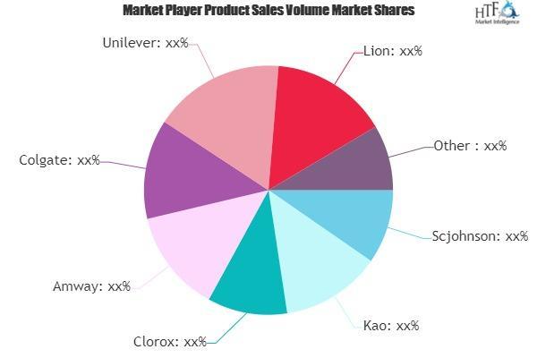 Laundry Detergent Market