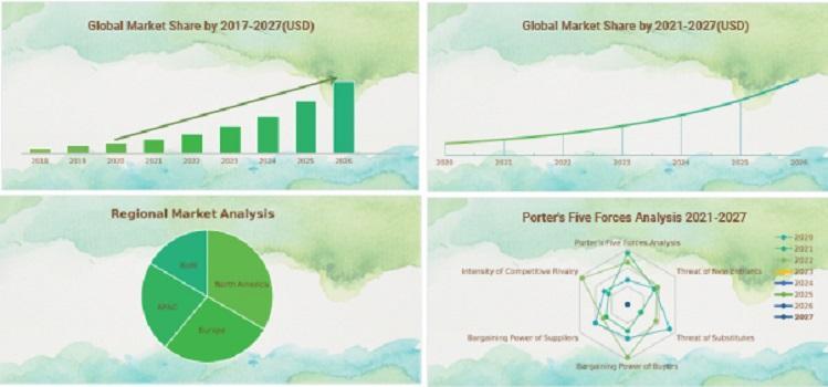 Farm Equipment Market Competitive Insights 2021 -2027   John