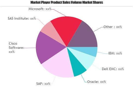 Data Business in Oil and Gas Market