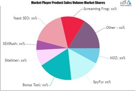 Search Engine Optimization (SEO) Tools Market