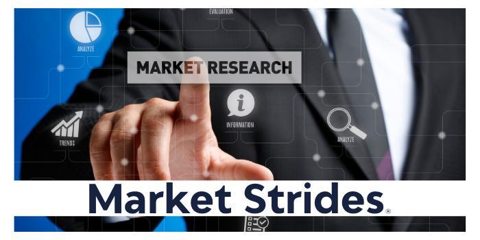 Corporate Wellness Management Market