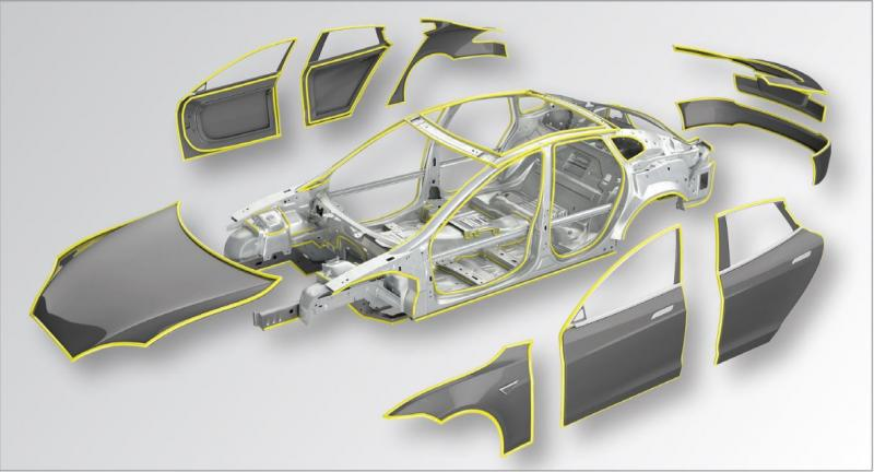 Automotive Adhesives Market by Global Demand, Competitive