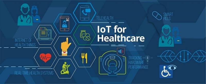 North America IoT in Healthcare Market