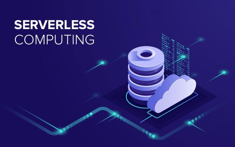Serverless Computing Market Dimension 2021   Global Future