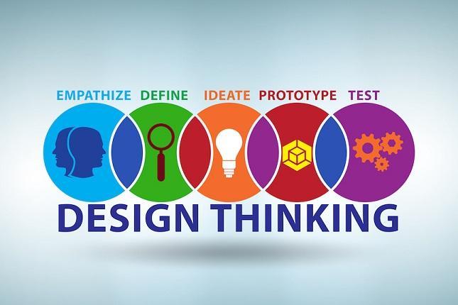 Design Thinking Market