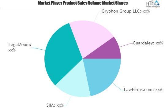 Network Copyright Market