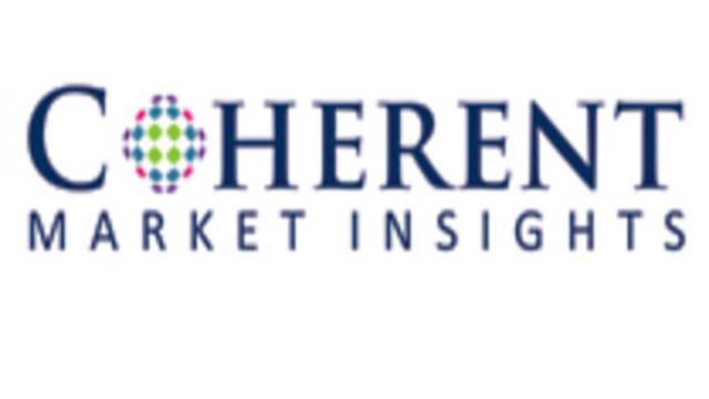 Digital Transformation In Healthcare Market