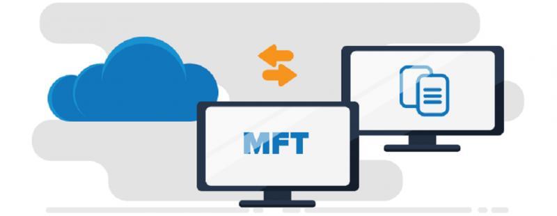 Managed File Transfer (MFT) Software & Services Market