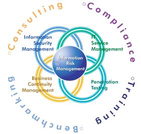 Information Security Management(ISMS)ISO 27001,Business