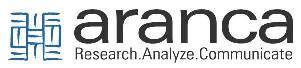 Aranca's Business Valuation Professionals get ASA