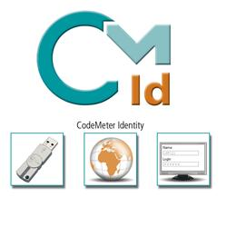New solution CodeMeter Identity for Internet, Extranet and Intranet.