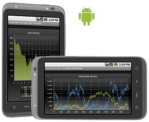 TeeChart Java for Android